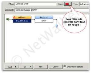 Filtre SNMP opérationnel